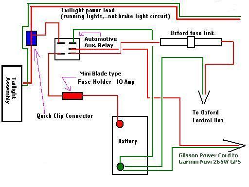 honda blackbird fuse box - wiring diagram schematic fur-make-a -  fur-make-a.aliceviola.it  aliceviola.it